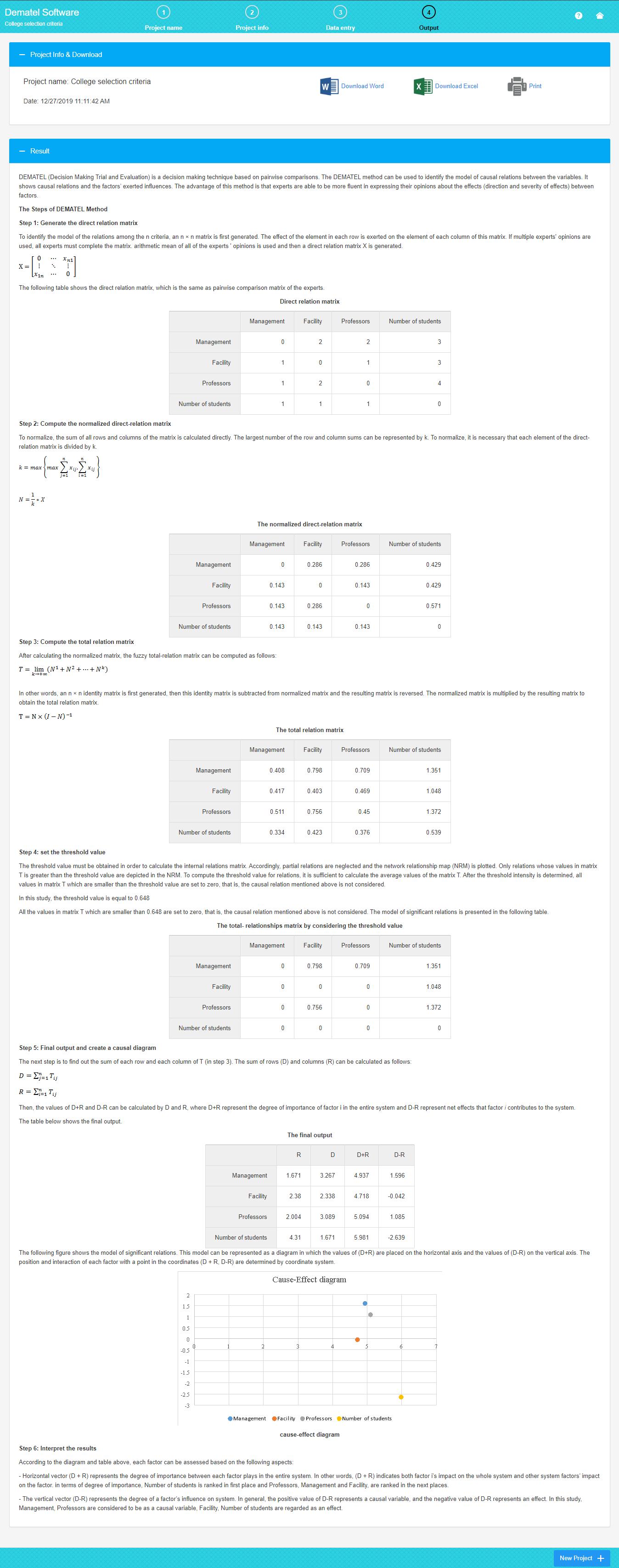 dematel result report
